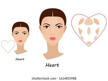 Contour and makeup highlights. Contour shape of the heart face make-up. Fashion Illustration. Flat design. Illustration