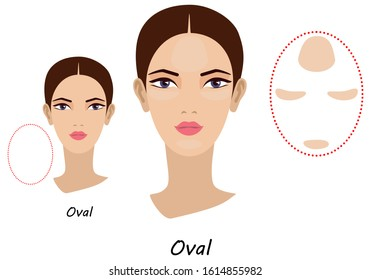 Contour and makeup highlights. Contour shape of the oval face make-up. Fashion Illustration. Flat design.