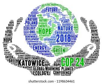 COP 24 in Katowice, Poland word cloud