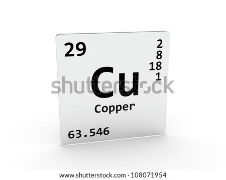Copper Symbol Cu Element Periodic Table Stock Illustration 108071954