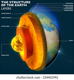 Core section layers earth and sky, split, geophysics. Elements of this image are furnished by NASA
