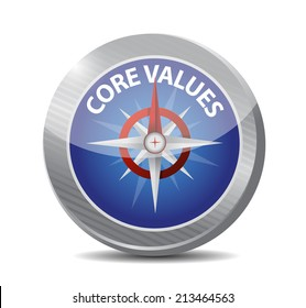 core values compass illustration design over a white background