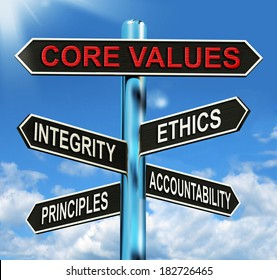 Core Values Signpost Meaning Integrity Ethics Principals And Accountability. Road Sign Means Principled Decision About Qualities Traits And Accountability.