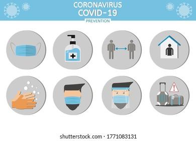 Coronavirus 2019 , infografía de Covid-19: prevención.