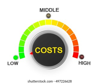 cost button position. Concept image for illustration of cost in the low position , 3d rendering