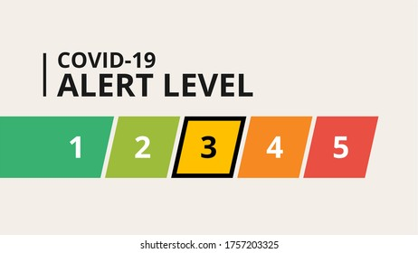 COVID-19 Alert Level 3 Awareness