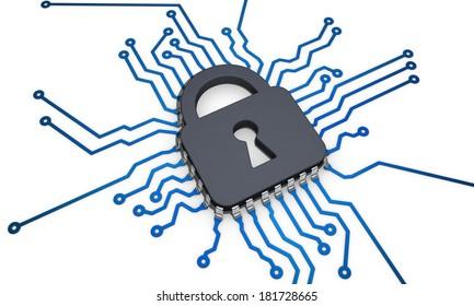 CPU security lock