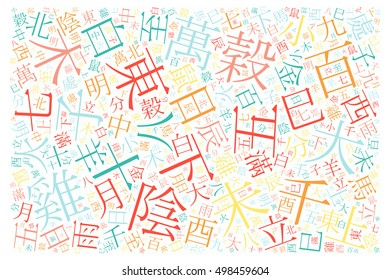 creative chinese alphabet texture background - high resolution