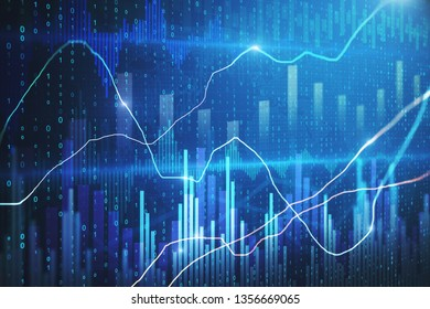 World trade investment forex