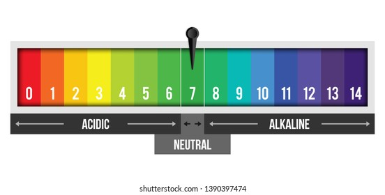 Creative illustration of pH scale value isolated on background. Chemical art design infographic. Abstract concept graphic litmus paper element