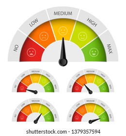 Creative illustration of rating customer satisfaction meter. Different emotions art design from red to green. Abstract concept graphic element of tachometer, speedometer, indicators, score