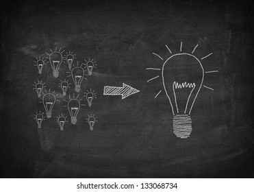 creativity concept to manage good ideas blackboard