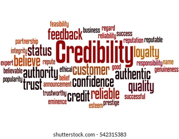 Credibility, word cloud concept on white background.