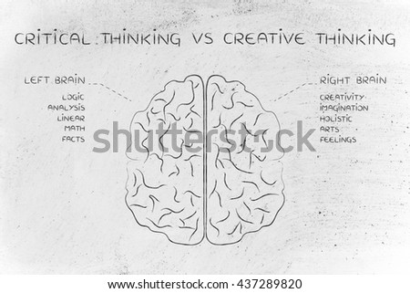 creative vs critical thinking