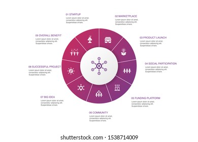 Crowdfunding  Infographic 10 steps circle design. startup, product launch, funding platform, community simple icons