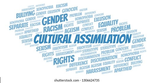 Cultural Assimilation - type of discrimination - word cloud.