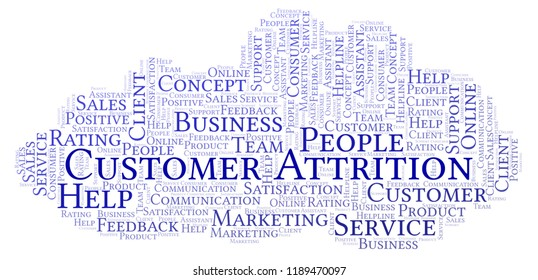 Customer Attrition word cloud.
