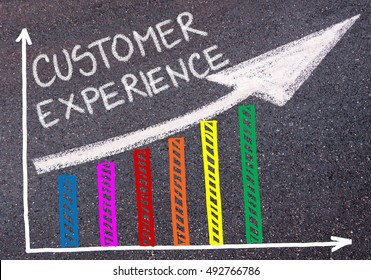 CUSTOMER EXPERIENCE written with chalk on tarmac over colorful graph and rising arrow, business marketing and creativity concept