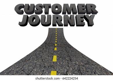 Customer Journey Road Marketing Process Tracking 3d Illustration