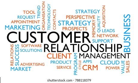 Customer relationship management (CRM) word tag cloud. 3D rendering, white variant.