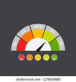Customer satisfaction meter with different emotions. illustration. Scale color with arrow from red to green and the scale of emotions design