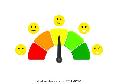 Customer satisfaction meter with different emotions. Different emoji with red, orange, yellow, green endicators. Illustration.