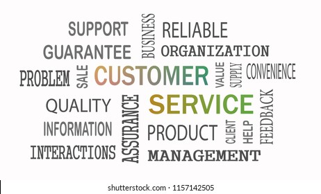 Customer Service word cloud concept on white background.