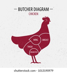 Cut of chicken. Poster Butcher diagram for groceries, meat stores, butcher shop, farmer market. Poster for meat related theme. Hen, rooster silhouette.
