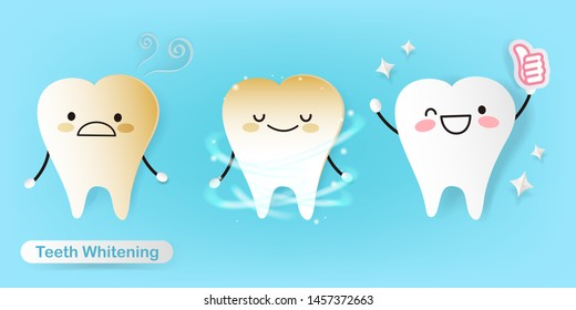 cute cartoon teeth before and after cleaning or whitening procedures