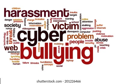 Cyber bullying concept word cloud background