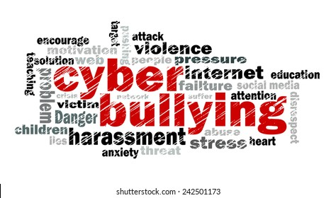 cyber bullying concept word cloud