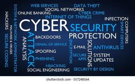 Cyber security and protection word tag cloud. 3D rendering, blue English variant.