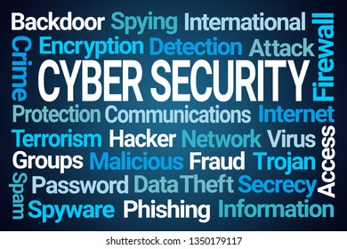 Cyber Security Word Cloud on Blue Background