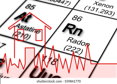The danger of radon gas in our homes - concept image with periodic table of the elements and check-up graph about radon issue