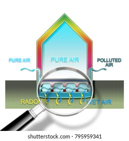 The danger of radon gas in our homes - Radon testing concept illustration with magnifying glass