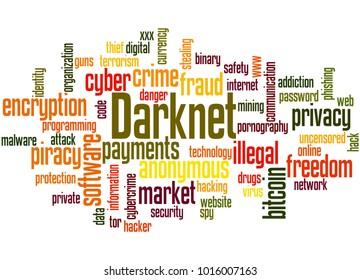 Darknet word cloud concept on white background.