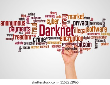 Darknet word cloud and hand with marker concept on gradient background.