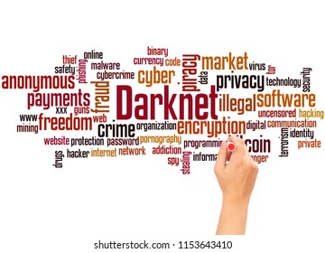 Darknet word cloud and hand writing concept on white background.
