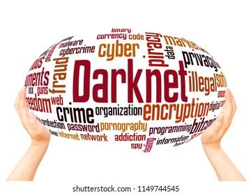 Darknet word cloud sphere concept on white background.