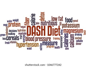 DASH diet word cloud concept on white background. DASH Dietary Approaches to Stop Hypertension. An eating plan designed to lower the blood pressure.