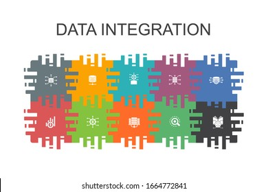 Data integration cartoon template with flat elements. Contains such icons as database, data scientist, Analytics, Machine Learning
