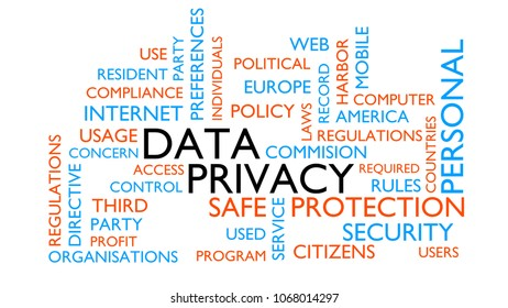 Data privacy word tag cloud. 3D rendering, white variant.