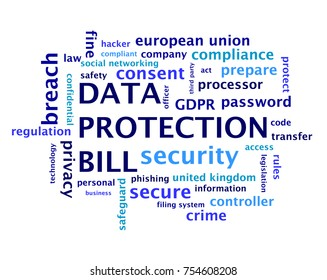 Data Protection Bill Word Cloud