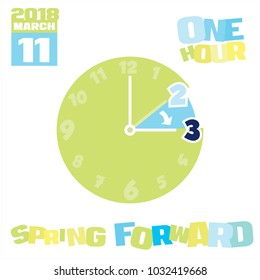 Daylight Savings Time Starts in New York with more light in the evening from 11th of March 2018 as represented with a clock and the text Spring Forward