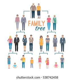 Decorative flat illustration of genealogy tree chart depicting icons of family members  illustration
