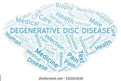 Degenerative Disc Disease word cloud.