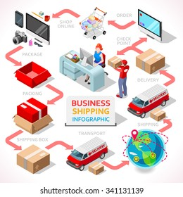 Delivery Service Chain Concept. NEW bright palette 3D Flat Illustration Icon Set. From Online Shop Red Box Package with Product Item Goods Shipping to Worldwide Express Home Delivery Office Image