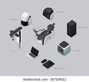 Dental chair, CT, camera, scanner, milling, 3D printer and CAD/CAM equipment. Concept for digital dentistry.