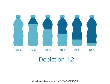 Depiction of percentage rate with plastic bottle, level of water inside gradually falling.  illustration for describing aqua resources issue