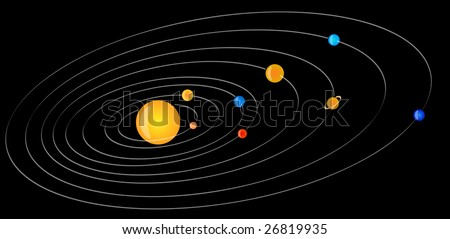 diagram solar system project trusted wiring diagram online Are There Other Solar Systems depiction representation sun all planets our stock illustration are there other solar systems diagram solar system project